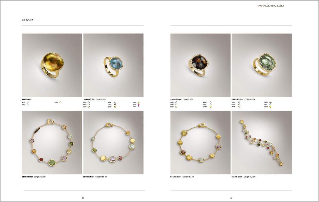 rings and braccalets design