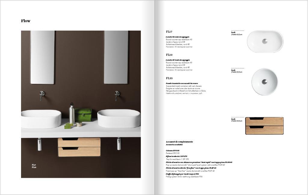 bathroom design impagination